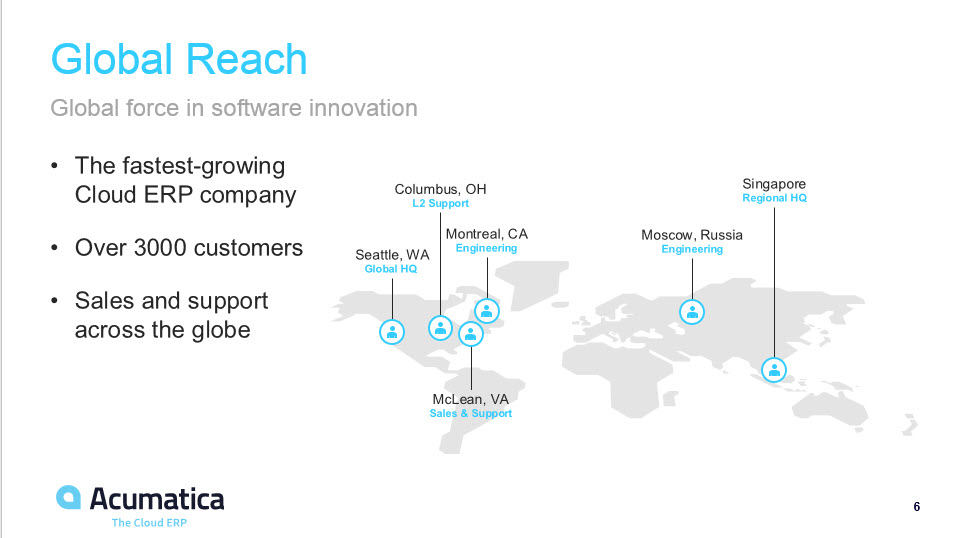 Acumatica Company Overview