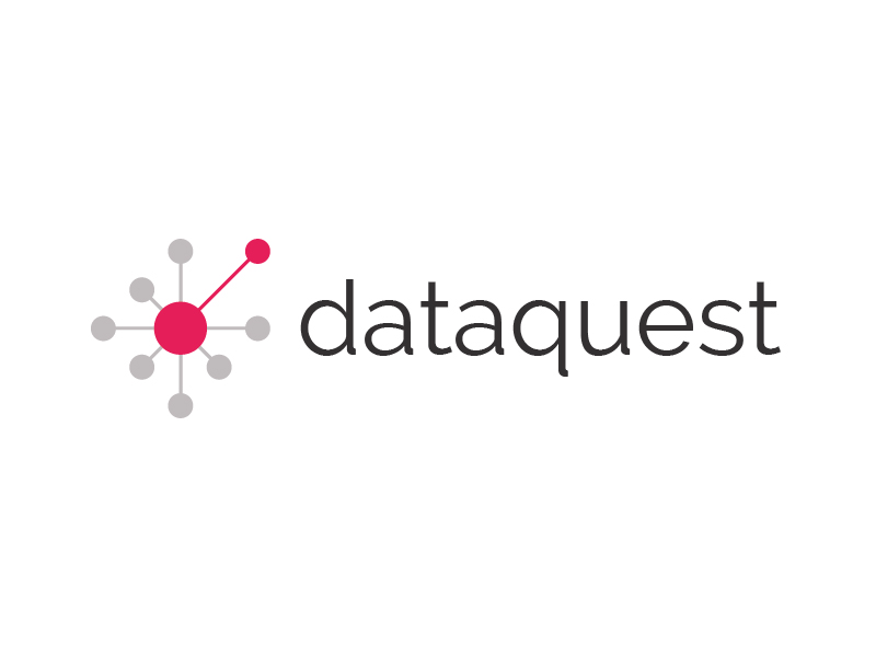 Case Study DataQuest