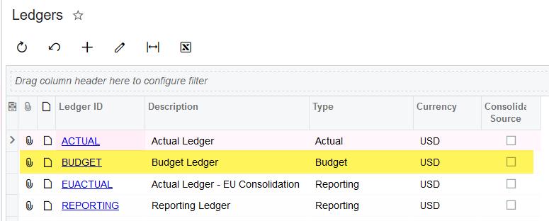 Acumatica Budget Ledger